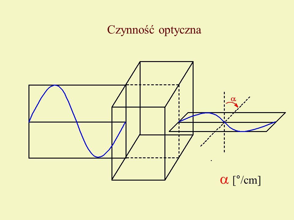 Czynność optyczna a [°/cm]